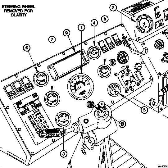 Figure 1 13 Instrument Panel